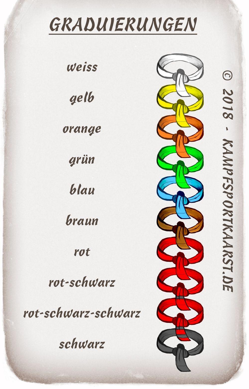 Gürtel-Graduierungen-Sandaboxen-Kampfsportkaarst